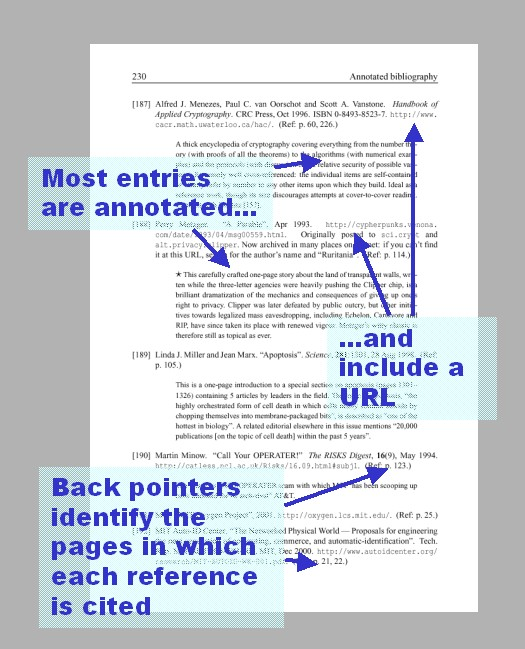 Custom annotated bibliography