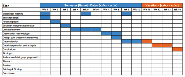 thesis schedule plan You should also draw up a schedule for expand on your project proposal to produce a rough draft of the thesis school of engineering and informatics.