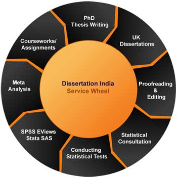 Phd thesis writing service uk