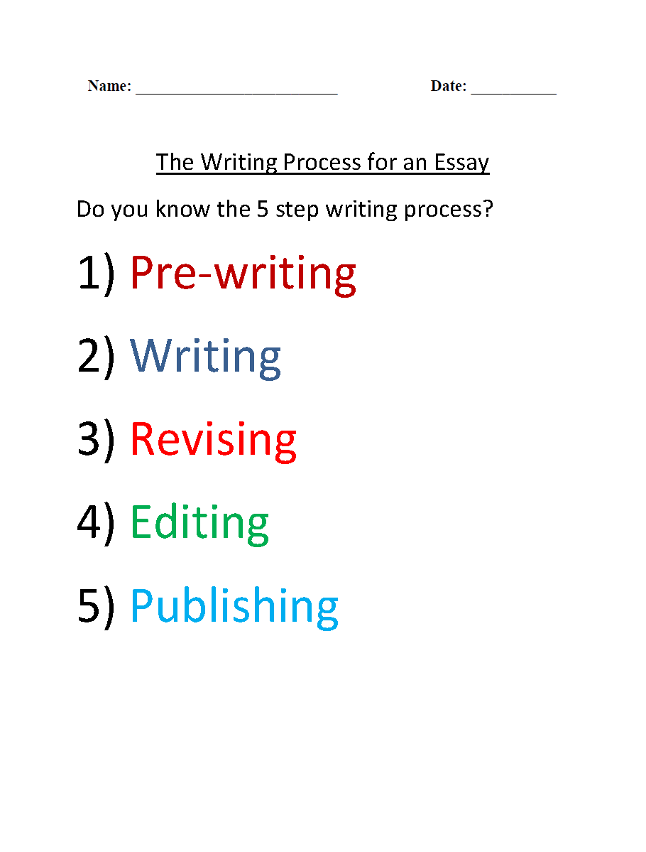 writing process for essays Sample essay on writing process free example research paper on writing process at bestsamplepaperscom there are a lot of sample essays, term papers and research papers about writing at our blog.