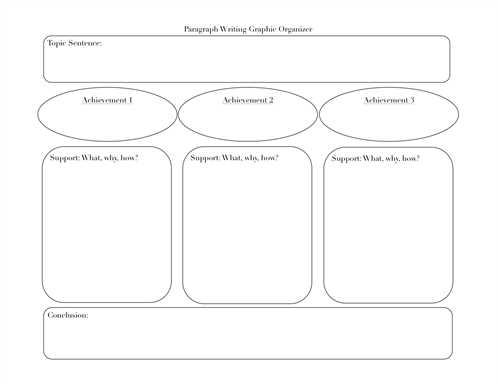 Essay writing graphic organizer. Professional research