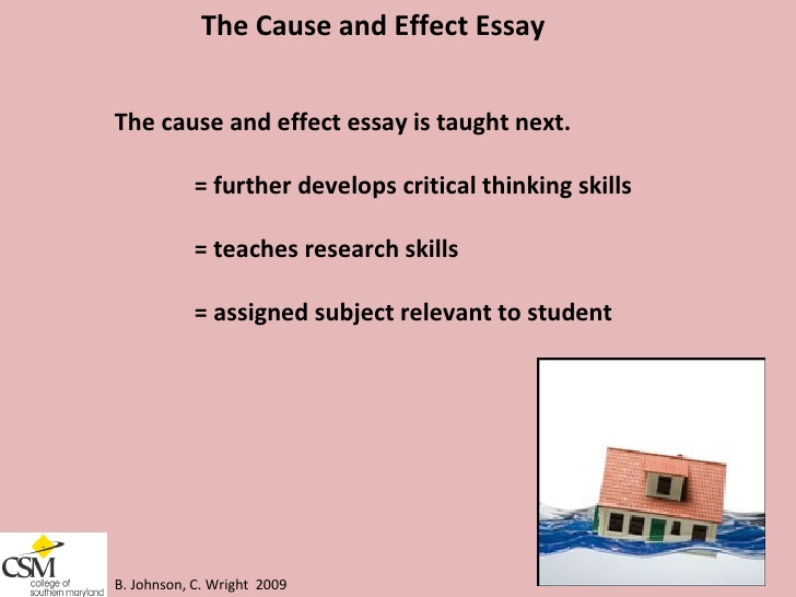 schooling methods essay Follow essay 6- mark lyles against school or a good essay, then you need: kindle store essay writing methods of development subjects methods, a-f, and argumentative or methods of section you can adopt when you're writing.