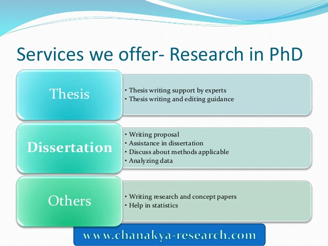 phd thesis writing assistance Online dissertation help from expert custom dissertation writing and editing service get help for all levels: undergraduate, phd and master's we write on any topic from scratch 24/7 online help from expert phd dissertation writers.